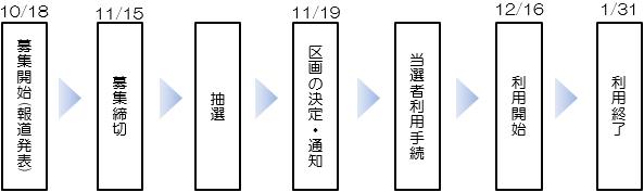 スケジュールのイメージ画像
