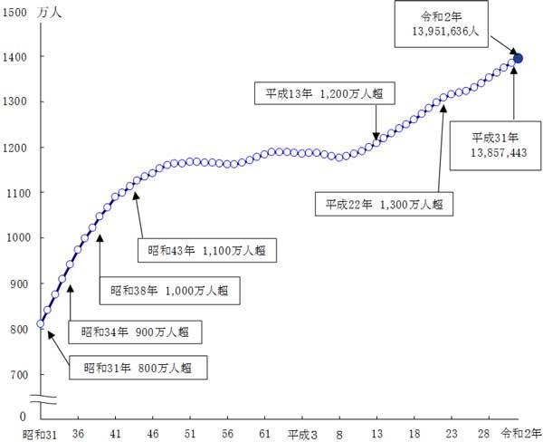 グラフの画像3